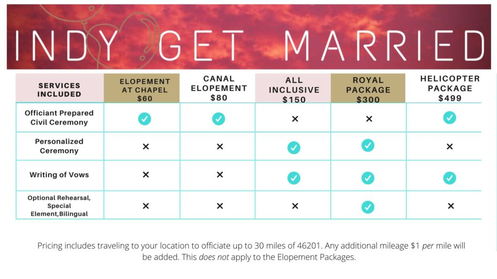 Pricing to get married